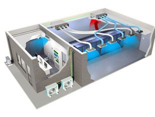 Serverraum Klimatisierung