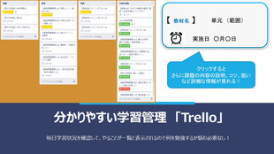 Trelloの機能説明