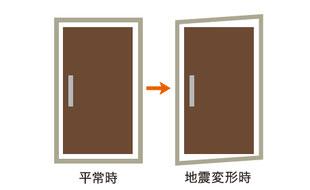 玄関ドア耐震枠