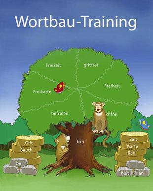 Bild zum Wortbau-Training mit Wortbausteinen und daraus gebildeten Wörtern