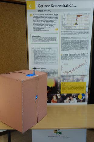 Der Karton mit einer Innenfläche von einem Quadratmeter wird von einer 3-Watt-LED ausgeleuchtet. 3 Watt/m², soviel an Energie gelangt durch die Emissionen an langlebigen Treibhausgasen zusätzlich auf die Erde.