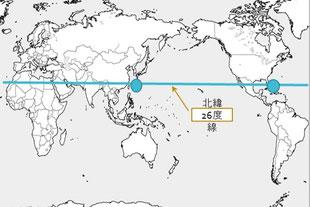 沖縄・那覇の緯度北緯26度