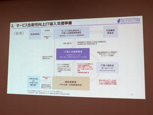 補助金セミナーのスライド
