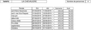 TARIFS LA CHEVALIERE Nombre de personnes 4 avril Hors Vacances 01/04/2015 11/04/2015 340,00 50,00 avril mai Vcs Paques 11/04/2015 10/05/2015 365,00 50,00 mai juin 10/05/2015 27/06/2015 335,00 50,00 début été 27/06/2015 25/07/2015 410,00 50,00 Coeur d'été