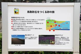 鳥取砂丘の説明