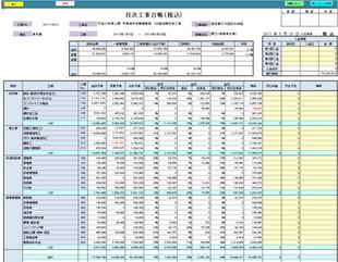 予算と実績原価を対比し、残予算を管理する