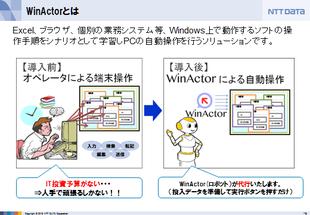 RPAとは,RPA,WinActor, NTTデータ,国産,OCR,自動化,ロボティック,仮想知的労働者,Digital Labor,NTTDATA,効率化、代行,販売代理店,AI,日本語,ウィンアクター