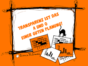 Projektmanagement – Blog, Projektplanung, © Bianca Fuhrmann, Projekt-Voodoo®