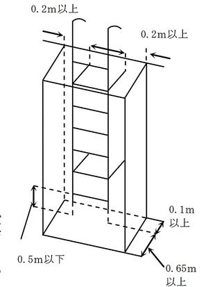 避難はしごの降下空間