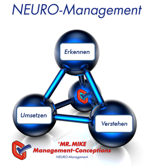 Neuromanagement,Wissenschaft,Erkennen,Verstehen,Umsetzen,Neurowissenschaft,