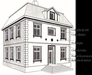 facade pour la maison