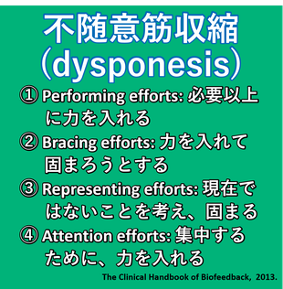 筋肉の痛みの一因である、dysponesisという不随意筋収縮には4つの種類があります。