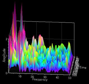 瞑想 慈愛 呼吸 心を科学する 指南書 ラビングカインドネス 札幌市 北区 麻生 整形外科 痛み 痛い 疼痛 MRI オープン型 リハビリテーション 牽引 低周波 益子竜弥 肩 腰痛 肩こり 骨粗鬆症 骨密度測定器 専門 漢方薬 東洋医学 バイオフィードバック 自律神経 難治性 治らない 治療 クリニック 両極の治療