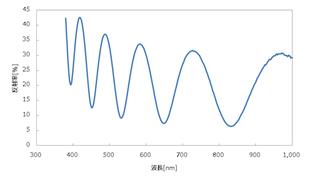 SiO2スペクトル膜厚1000nm