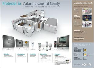 SYSTEME D'ALARME SOMFY