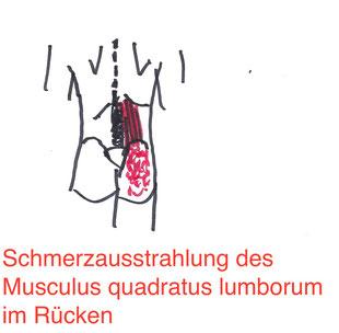 Dirk Gahlenbeck Arzt und Osteopath