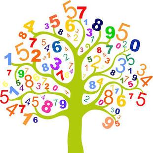 qu'est-ce que la numérologie