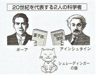 ボーアとアインシュタイン