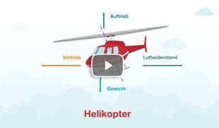 Wie funktioniert ein Helikopter?