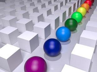 Test Management Skills www.hettwer-beratung.de Hettwer UnternehmensBeratung GmbH Beratungskompetenz Experte Berater Profil Freiberufler Freelancer Spezialist Planung Organisation Kontrolle