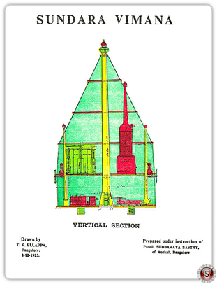 Sundara Vimana Vertical section colour