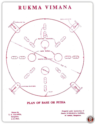 Rukma Vimana Plan or the pitha