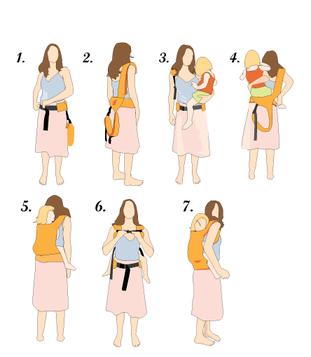 Носене на гръб в ергономична раница