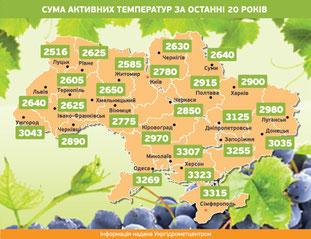 сума активних середньорічних температур по областях України
