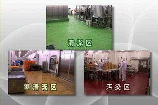 床面による衛生区分の識別
