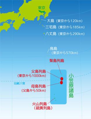 小笠原諸島までの地図(聟島列島・父島列島・母島列島・火山[硫黄]列島)