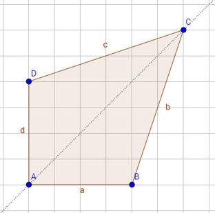 Beispiel für die Achsensymmetrie bei einem Drachenviereck