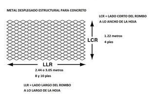 Malla para Construcción Estructural para reforzar muros de concreto medidas de la hoja