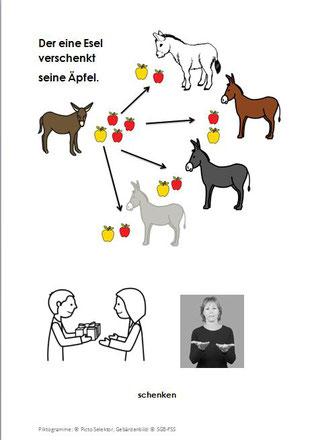 Der eine Esel verschenkt seine Äpfel.