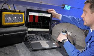 Wechselstromfeldmessung (Alternating current field measurement, ACFM)