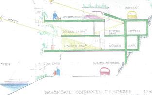 Überdachung Seestrasse Oberhofen