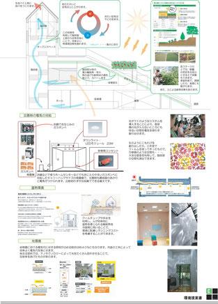 設計競技(コンペ・プロポーザル)