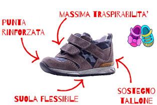 Piccoli Passi Shop Online Scarpe Bambini Civita Castellana