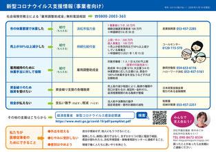 新型コロナウイルス支援情報(事業者向け)