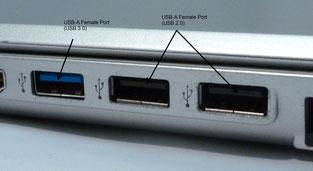 Les ports USB sur l'ordinateur