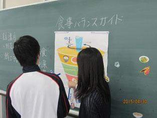 瀬口さんの用意した食べ物のイラストを、生徒が主食や副菜などに区別