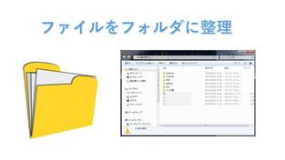 ファイル整理のイメージ