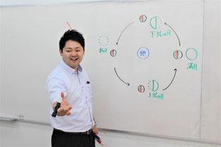 ホーチミン 塾 KEC 講師 赤松 良亮