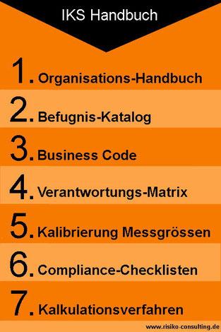 IKS-Internes Kontroll-System-Risiko-Handbuch-Schutz für KMU