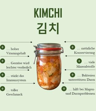 Alleskönner Kimchi Gesundheitsgeheimnis Koreas
