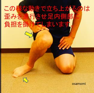オサモミ整体院 立ち上がり方 後脛骨筋痛