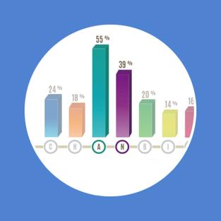 bilan micronutrition mulhouse diététicienne en ligne
