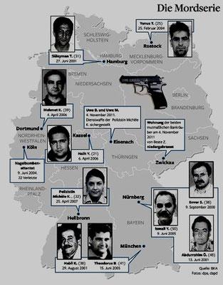 Naziernes ofrer