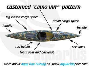 Aqua One 435 Fishing アクエリアス アクアワン フィッシング