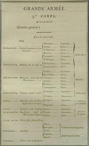Etat-major du 5ème corps de la Grande Armée. SHD : emplacement des troupes de l'Empire au 1er octobre 1813