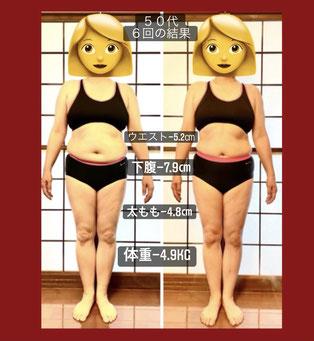 DNAパーソナル瘦身 50代女性 6回の体験結果